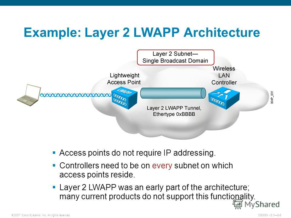 © 2007 Cisco Systems, Inc. All rights reserved.DESGN v2.08-6 Example: Layer 2 LWAPP Architecture Access points do not require IP addressing. Controllers need to be on every subnet on which access points reside. Layer 2 LWAPP was an early part of the
