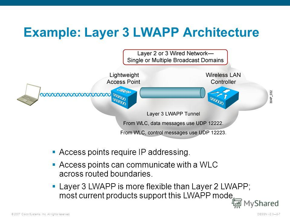 © 2007 Cisco Systems, Inc. All rights reserved.DESGN v2.08-7 Example: Layer 3 LWAPP Architecture Access points require IP addressing. Access points can communicate with a WLC across routed boundaries. Layer 3 LWAPP is more flexible than Layer 2 LWAPP