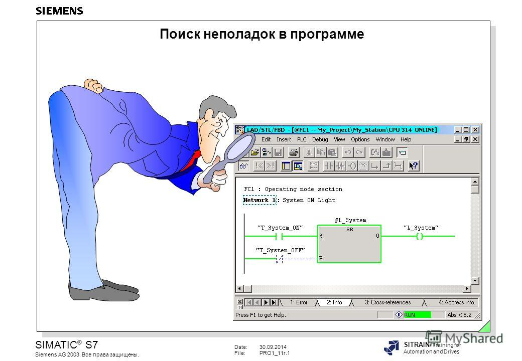 Date:30.09.2014 File:PRO1_11r.1 SIMATIC ® S7 Siemens AG 2003. Все права защищены. SITRAIN Training for Automation and Drives Поиск неполадок в программе