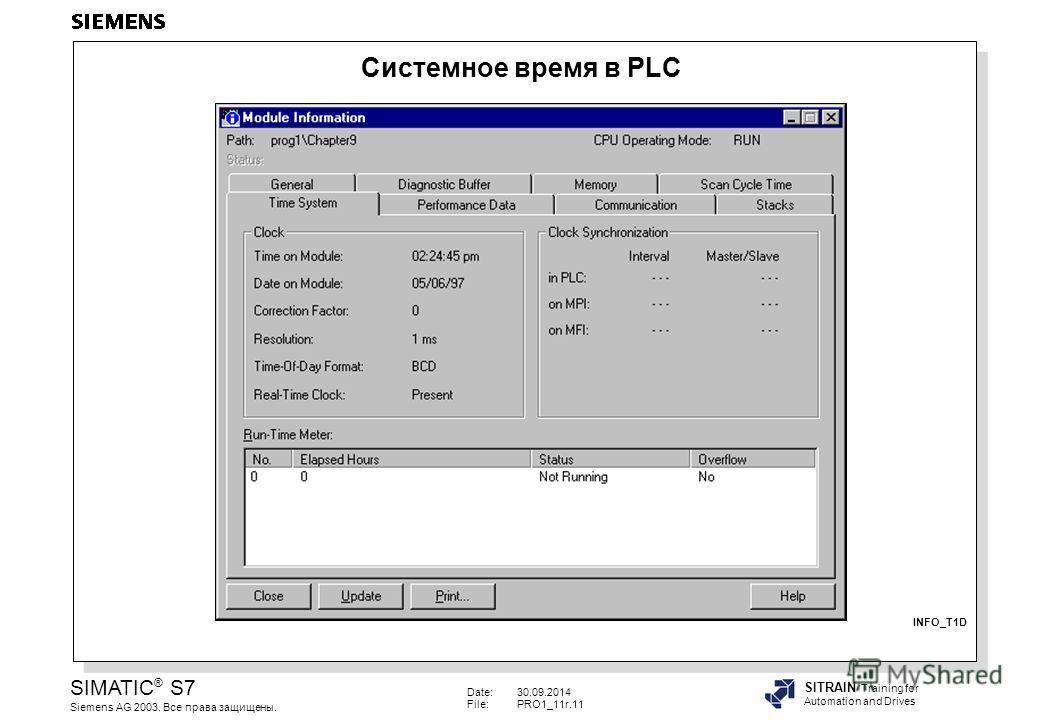 Date:30.09.2014 File:PRO1_11r.11 SIMATIC ® S7 Siemens AG 2003. Все права защищены. SITRAIN Training for Automation and Drives Системное время в PLC INFO_T1D