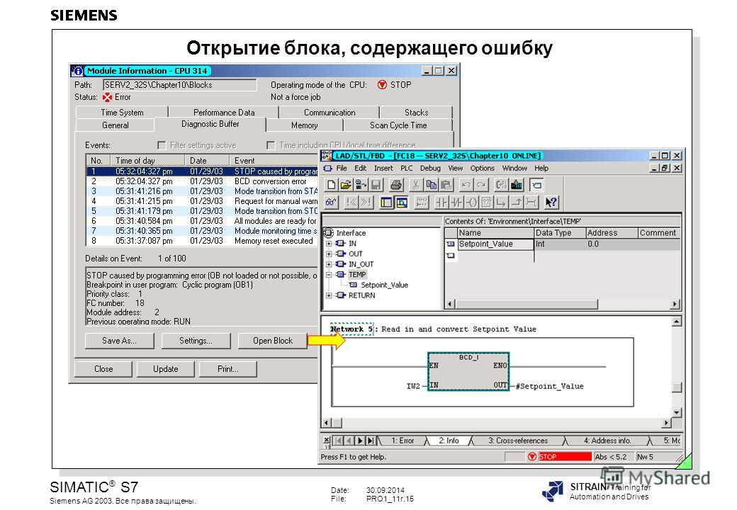 Date:30.09.2014 File:PRO1_11r.15 SIMATIC ® S7 Siemens AG 2003. Все права защищены. SITRAIN Training for Automation and Drives Открытие блока, содержащего ошибку