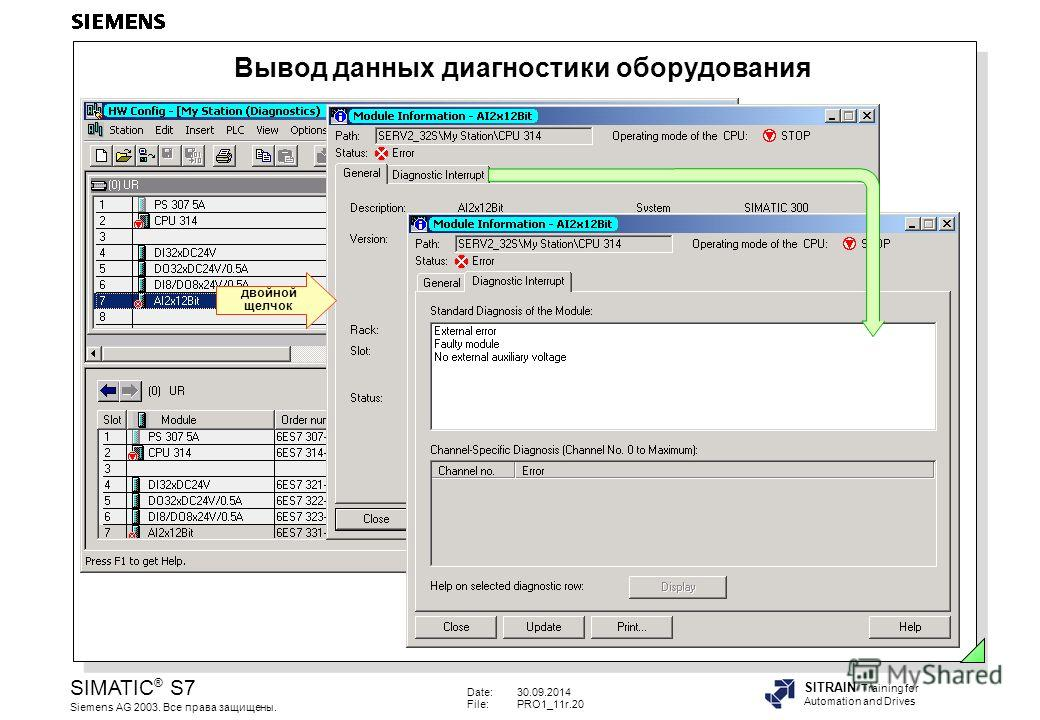 Date:30.09.2014 File:PRO1_11r.20 SIMATIC ® S7 Siemens AG 2003. Все права защищены. SITRAIN Training for Automation and Drives Вывод данных диагностики оборудования двойной щелчок