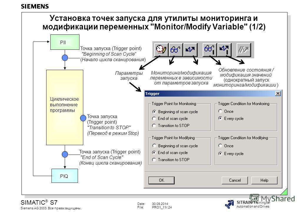 Date:30.09.2014 File:PRO1_11r.24 SIMATIC ® S7 Siemens AG 2003. Все права защищены. SITRAIN Training for Automation and Drives Установка точек запуска для утилиты мониторинга и модификации переменных