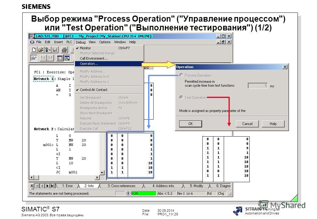 Date:30.09.2014 File:PRO1_11r.29 SIMATIC ® S7 Siemens AG 2003. Все права защищены. SITRAIN Training for Automation and Drives Выбор режима Process Operation (Управление процессом) или Test Operation (Выполнение тестирования) (1/2)