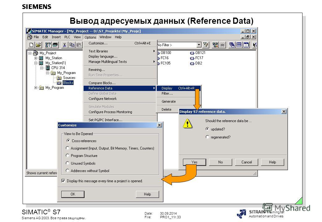 Date:30.09.2014 File:PRO1_11r.33 SIMATIC ® S7 Siemens AG 2003. Все права защищены. SITRAIN Training for Automation and Drives Вывод адресуемых данных (Reference Data)