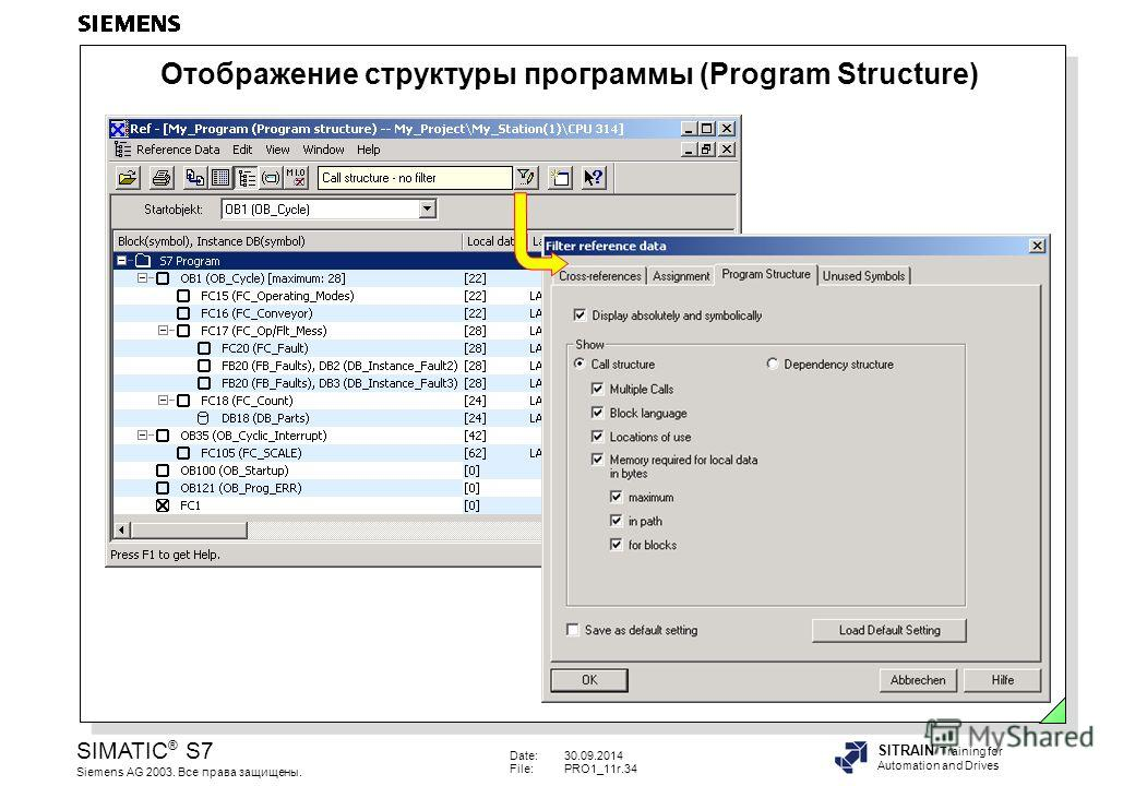 Date:30.09.2014 File:PRO1_11r.34 SIMATIC ® S7 Siemens AG 2003. Все права защищены. SITRAIN Training for Automation and Drives Отображение структуры программы (Program Structure)