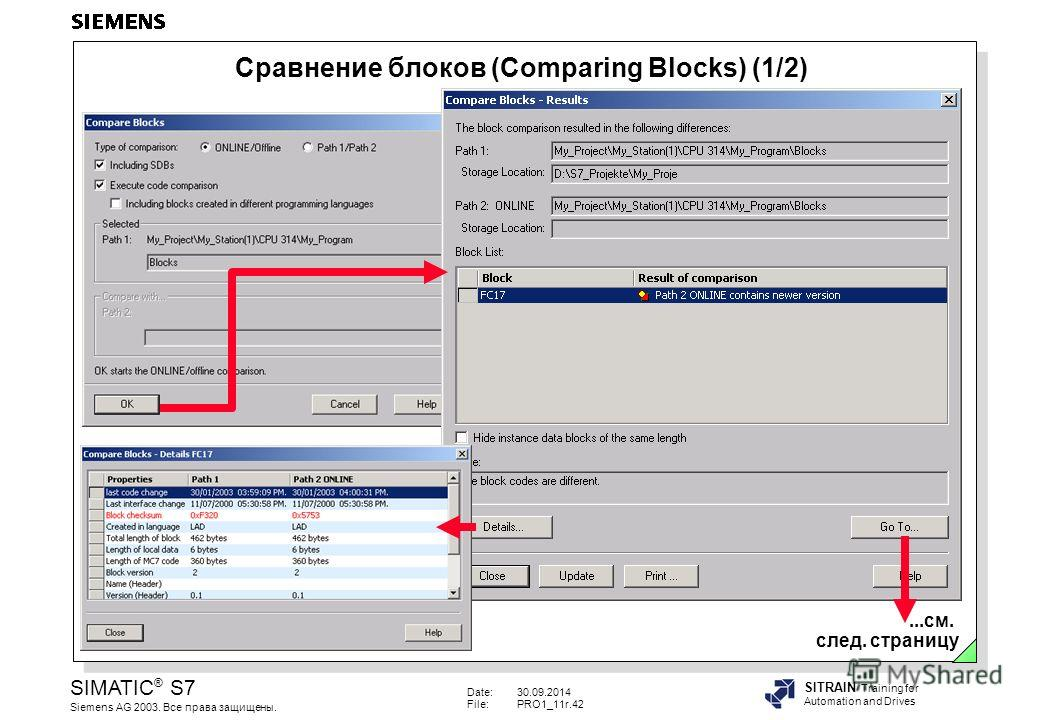 Date:30.09.2014 File:PRO1_11r.42 SIMATIC ® S7 Siemens AG 2003. Все права защищены. SITRAIN Training for Automation and Drives Сравнение блоков (Comparing Blocks) (1/2)...см. след. страницу