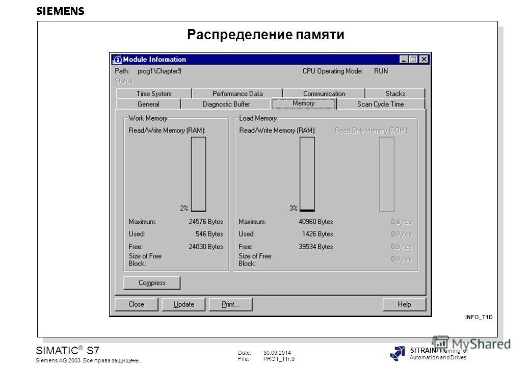 Date:30.09.2014 File:PRO1_11r.9 SIMATIC ® S7 Siemens AG 2003. Все права защищены. SITRAIN Training for Automation and Drives Распределение памяти INFO_T1D