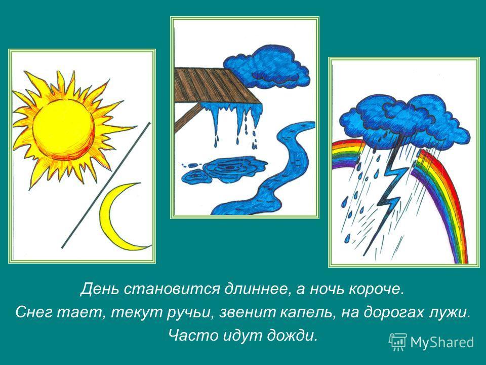 День становится длиннее, а ночь короче. Снег тает, текут ручьи, звенит капель, на дорогах лужи. Часто идут дожди.