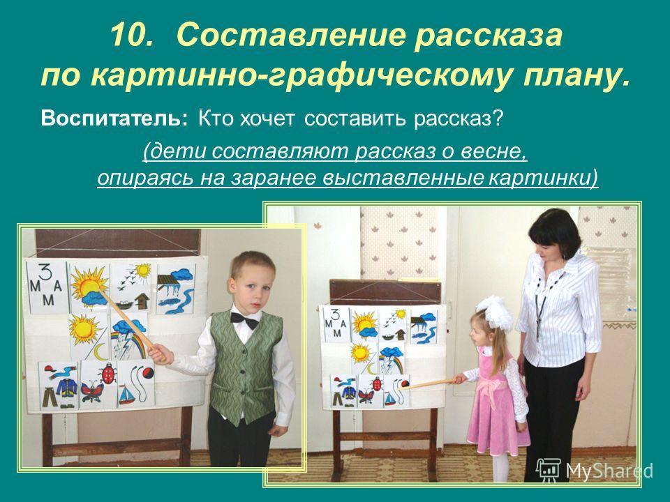 Составление рассказа по картинкам презентация