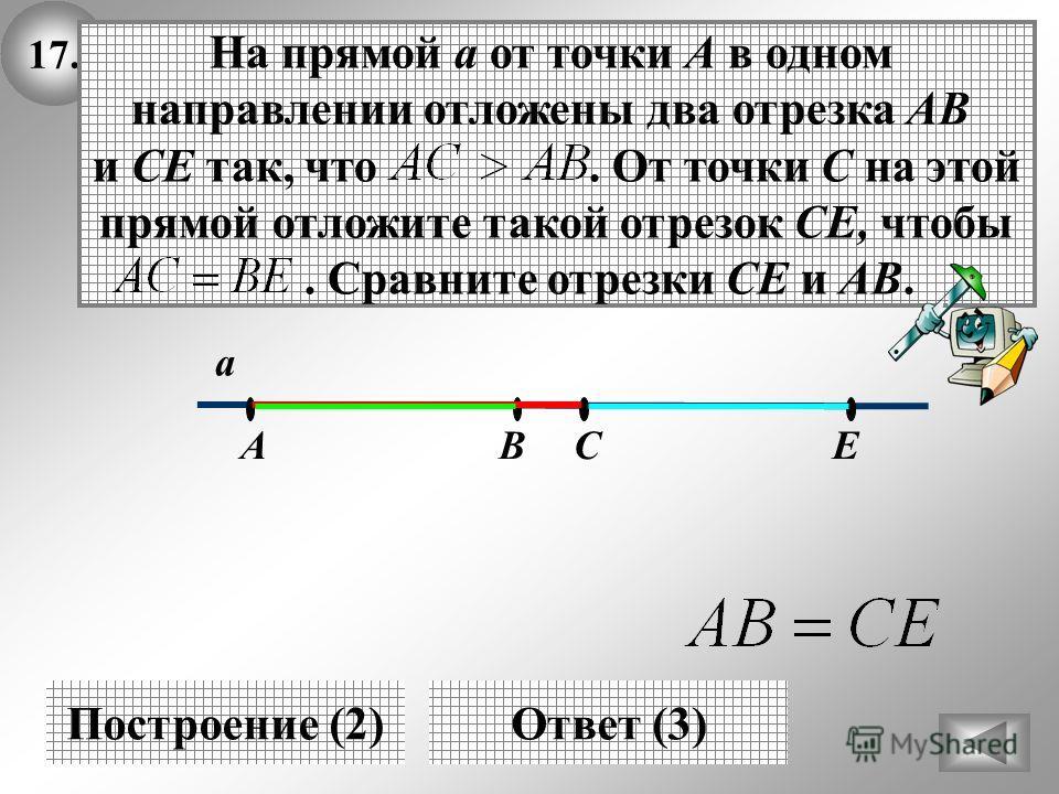 17. а ВА Построение (2) EC На прямой а от точки А в одном направлении отложены два отрезка АВ и СЕ так, что. От точки С на этой прямой отложите такой отрезок СЕ, чтобы. Сравните отрезки СЕ и АВ. Ответ (3)