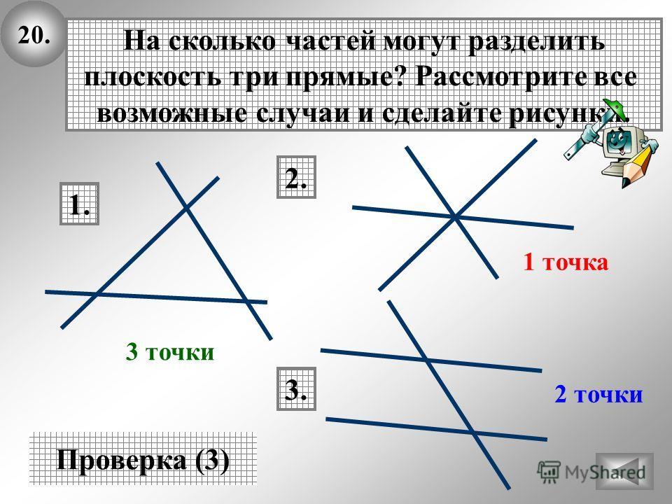 20. На сколько частей могут разделить плоскость три прямые? Рассмотрите все возможные случаи и сделайте рисунки. Проверка (3) 1. 2. 3. 3 точки 1 точка 2 точки