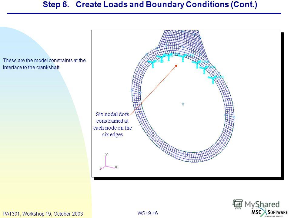 WS19-16 PAT301, Workshop 19, October 2003 Step 6. Create Loads and Boundary Conditions (Cont.) These are the model constraints at the interface to the crankshaft. Six nodal dofs constrained at each node on the six edges