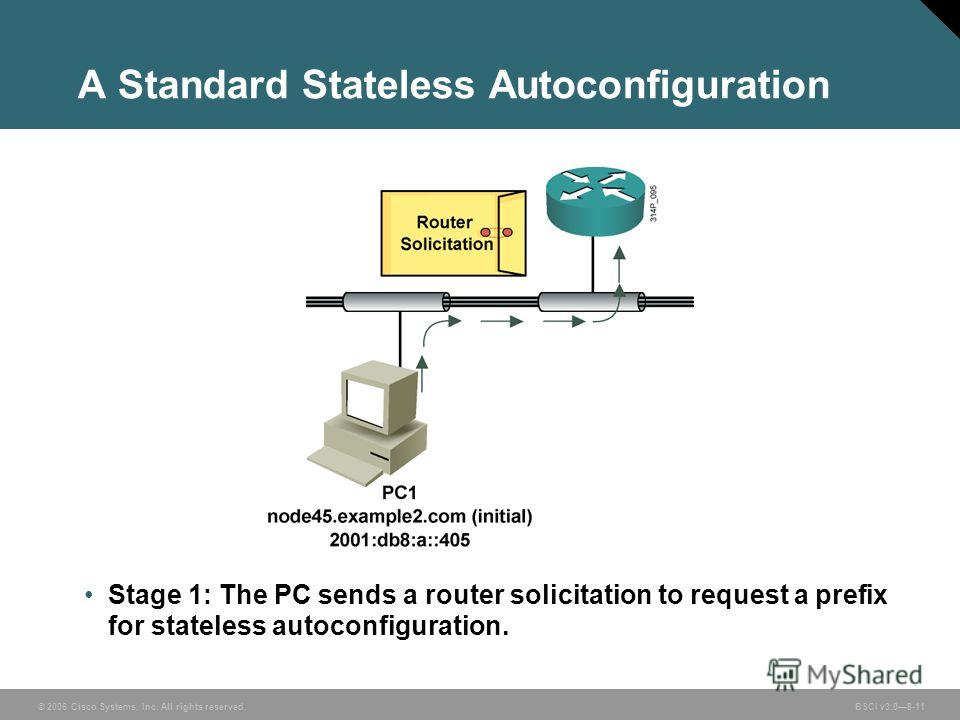 © 2006 Cisco Systems, Inc. All rights reserved. BSCI v3.08-11 A Standard Stateless Autoconfiguration Stage 1: The PC sends a router solicitation to request a prefix for stateless autoconfiguration.