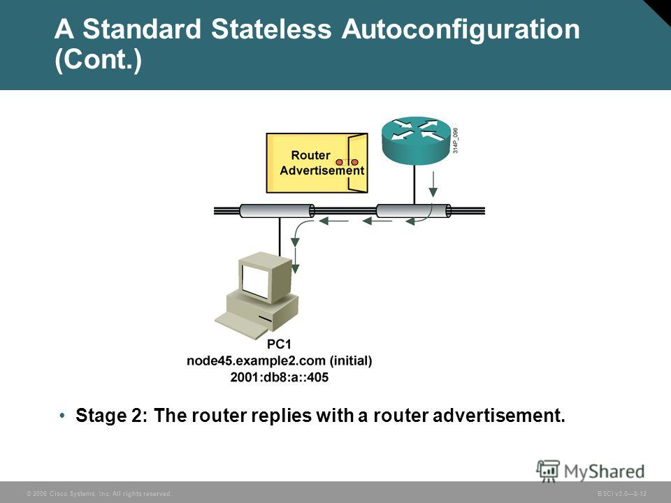 © 2006 Cisco Systems, Inc. All rights reserved. BSCI v3.08-12 Stage 2: The router replies with a router advertisement. A Standard Stateless Autoconfiguration (Cont.)
