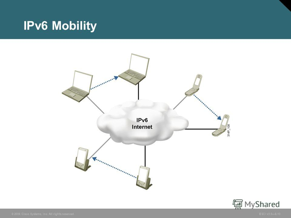 © 2006 Cisco Systems, Inc. All rights reserved. BSCI v3.08-13 IPv6 Mobility