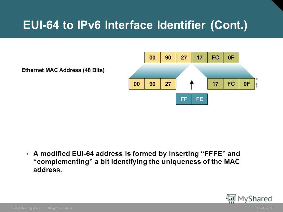 © 2006 Cisco Systems, Inc. All rights reserved. BSCI v3.08-5 EUI-64 to IPv6 Interface Identifier (Cont.) A modified EUI-64 address is formed by inserting FFFE and complementing a bit identifying the uniqueness of the MAC address.