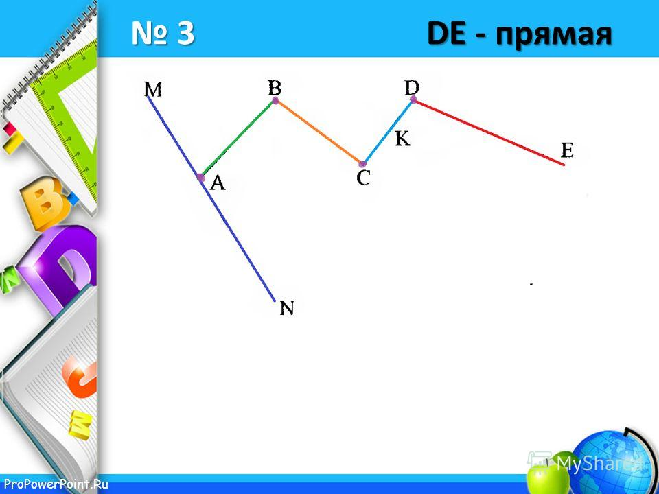 ProPowerPoint.Ru 3 DE - прямая 3 DE - прямая