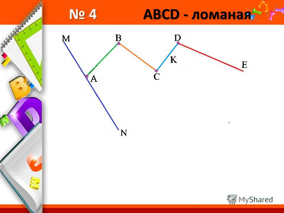 ProPowerPoint.Ru 4 ABCD - ломаная 4 ABCD - ломаная
