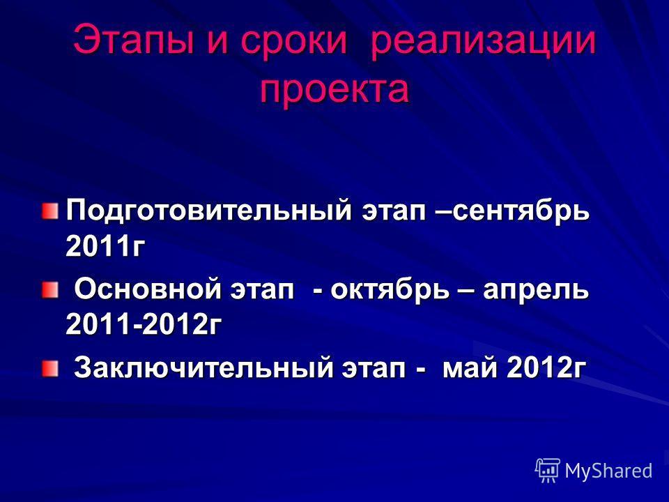 Этапы и сроки реализации проекта Подготовительный этап –сентябрь 2011 г Основной этап - октябрь – апрель 2011-2012 г Основной этап - октябрь – апрель 2011-2012 г Заключительный этап -май 2012 г Заключительный этап -май 2012 г