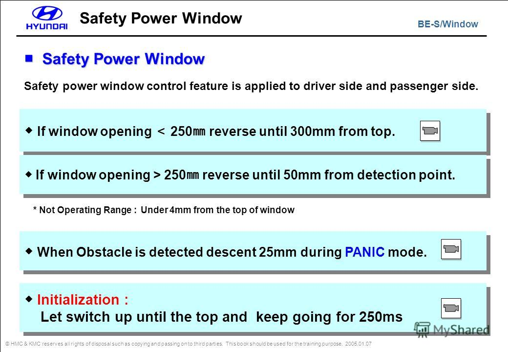 BE-S/Window © HMC & KMC reserves all rights of disposal such as copying and passing on to third parties. This book should be used for the training purpose. 2005.01.07 Safety Power Window Safety Power Window Safety Power Window Safety power window con