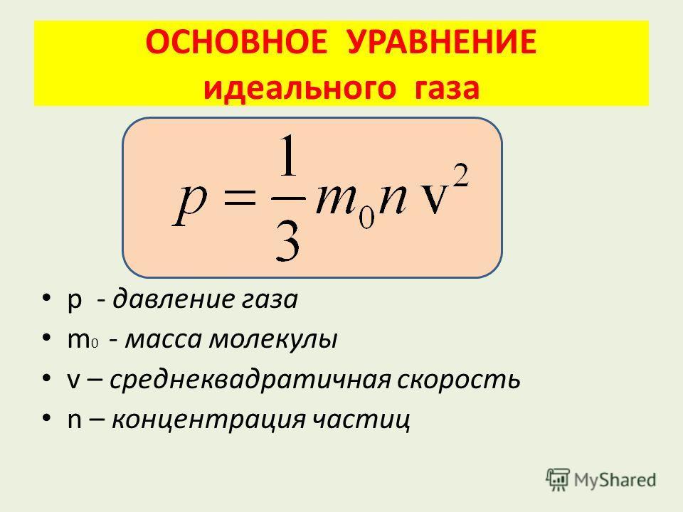 р - давление газа m 0 - масса молекулы v – среднеквадратичная скорость n – концентрация частиц ОСНОВНОЕ УРАВНЕНИЕ идеального газа