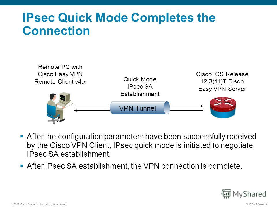 © 2007 Cisco Systems, Inc. All rights reserved.SNRS v2.04-14 IPsec Quick Mode Completes the Connection After the configuration parameters have been successfully received by the Cisco VPN Client, IPsec quick mode is initiated to negotiate IPsec SA est