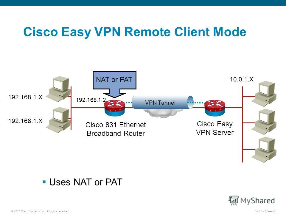 Cisco vpn key decrypt