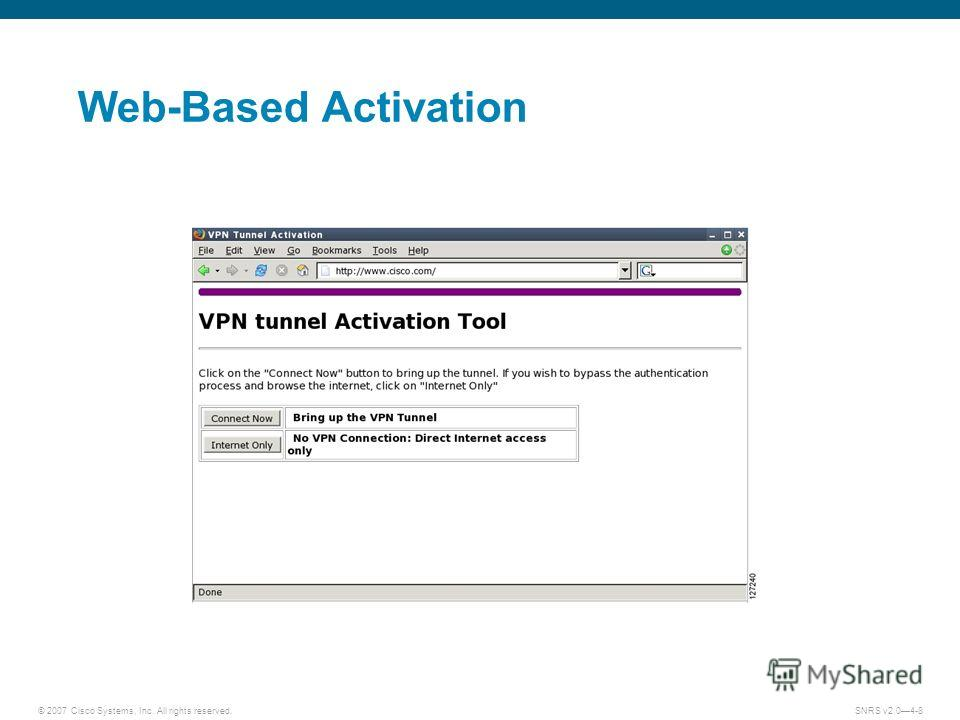 © 2007 Cisco Systems, Inc. All rights reserved.SNRS v2.04-8 Web-Based Activation