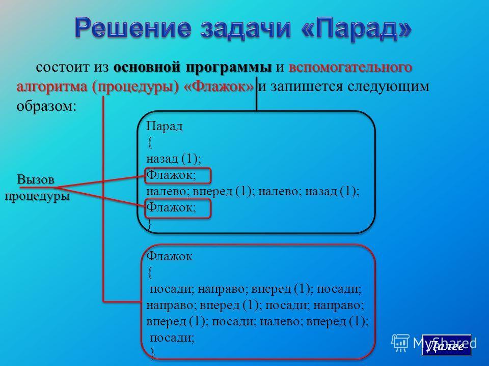 Парад { назад (1); Флажок; налево; вперед (1); налево; назад (1); Флажок; } Флажок { посади; направо; вперед (1); посади; направо; вперед (1); посади; направо; вперед (1); посади; налево; вперед (1); посади; } основной программы вспомогательного алго