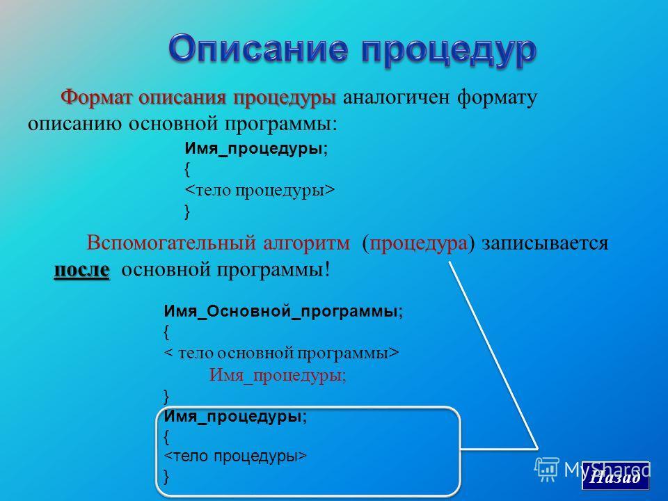Имя_процедуры; { } Формат описания процедуры Формат описания процедуры аналогичен формату описанию основной программы: после Вспомогательный алгоритм (процедура) записывается после основной программы! Имя_Основной_программы; { Имя _ процедуры ; } Имя