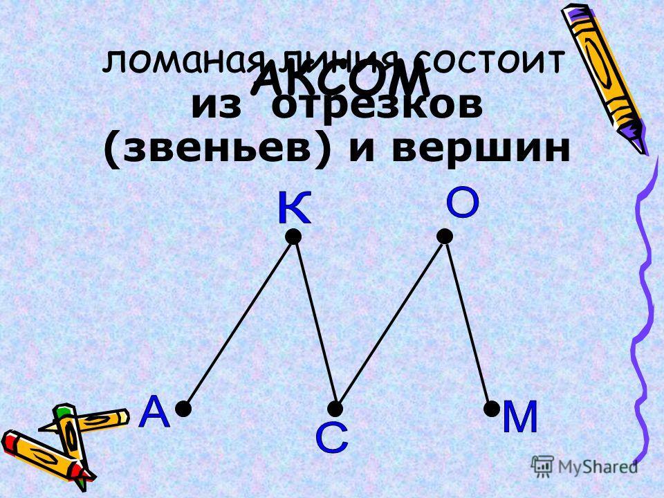 ломаная линия состоит из отрезков (звеньев) и вершин АКСОМ