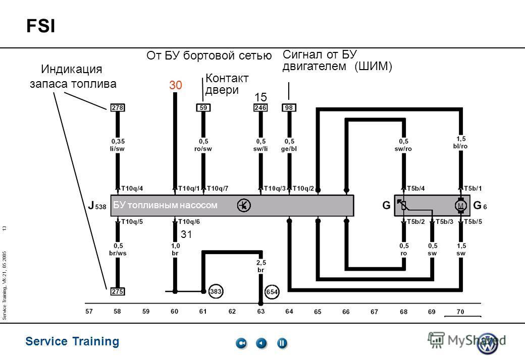 13 Service Training Service Training, VK-21, 05.2005 FSI Индикация запаса топлива 30 31 От БУ бортовой сетью Контакт двери 15 БУ топливным насосом Сигнал от БУ двигателем (ШИМ)
