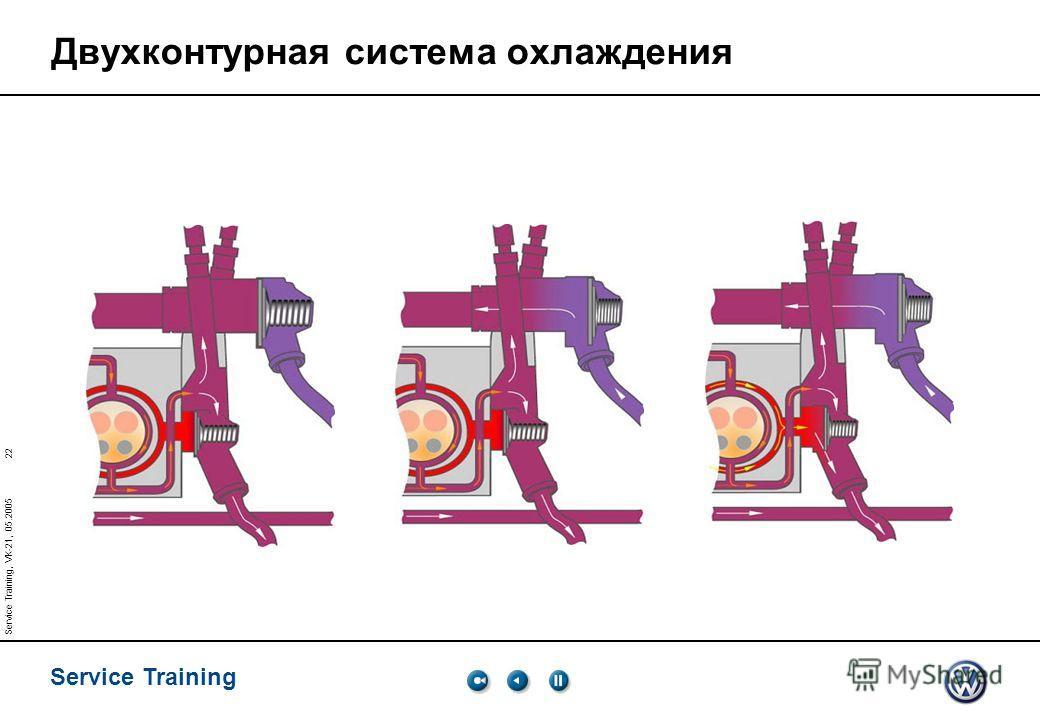 22 Service Training Service Training, VK-21, 05.2005 Двухконтурная система охлаждения