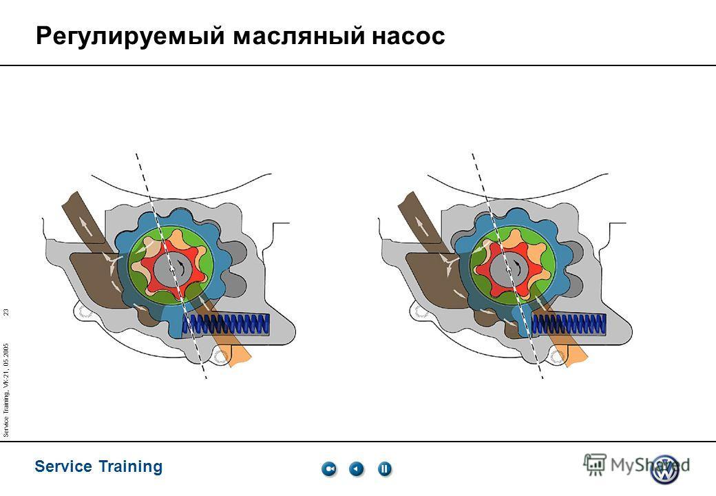 23 Service Training Service Training, VK-21, 05.2005 Регулируемый масляный насос
