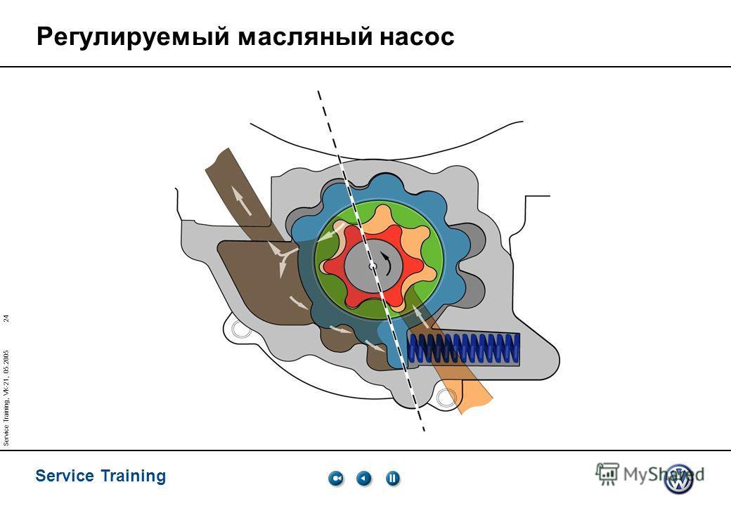 24 Service Training Service Training, VK-21, 05.2005 Регулируемый масляный насос
