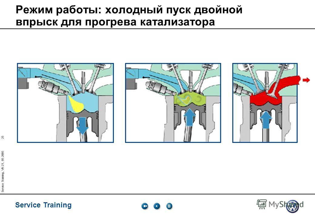 25 Service Training Service Training, VK-21, 05.2005 Режим работы: холодный пуск двойной впрыск для прогрева катализатора