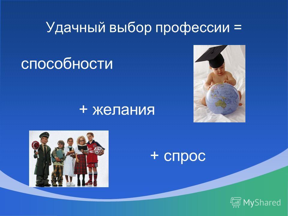 Удачный выбор профессии = способности + желания + спрос