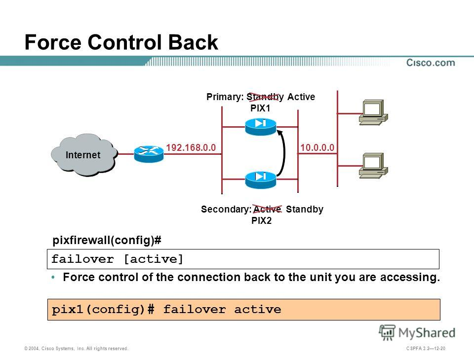 © 2004, Cisco Systems, Inc. All rights reserved. CSPFA 3.212-20 Force Control Back Primary: Standby Active PIX1 Internet Secondary: Active Standby PIX2 192.168.0.010.0.0.0 pix1(config)# failover active Force control of the connection back to the unit