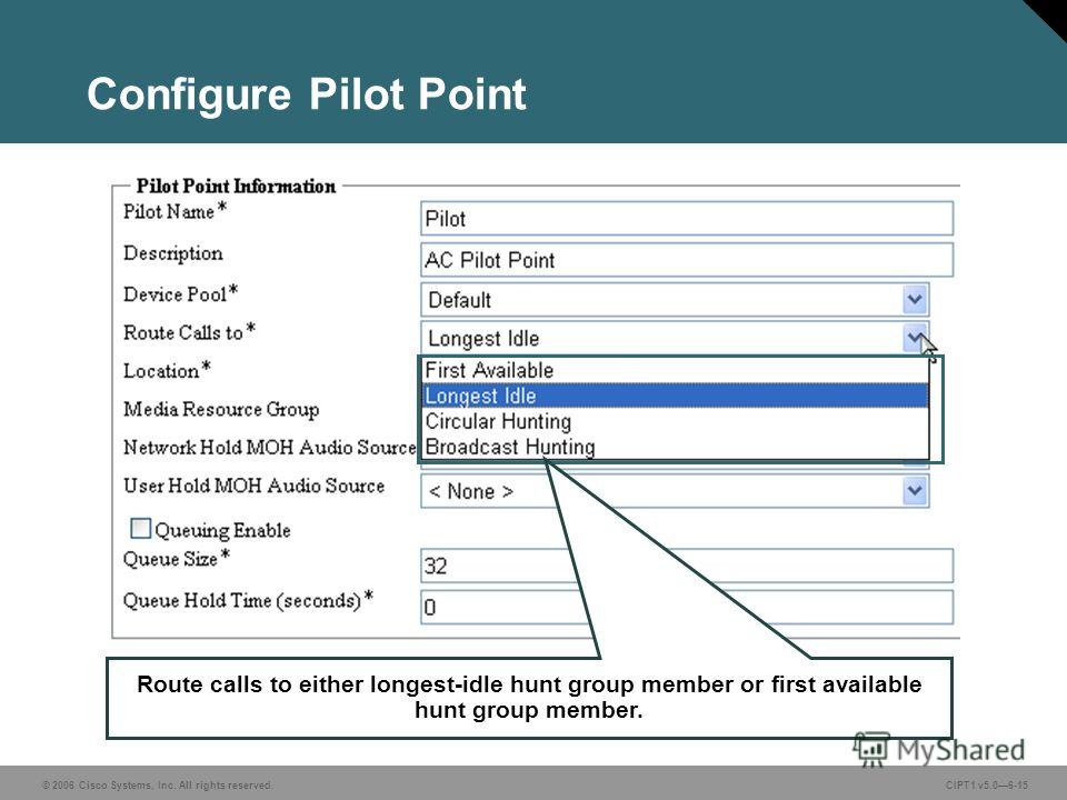 © 2006 Cisco Systems, Inc. All rights reserved. CIPT1 v5.06-15 Configure Pilot Point Route calls to either longest-idle hunt group member or first available hunt group member.