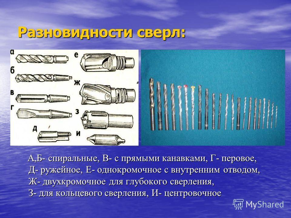 Разновидности сверл: А,Б- спиральные, В- с прямыми канавками, Г- перовое, Д- ружейное, Е- однокромочное с внутренним отводом, Ж- двухкромочное для глубокого сверления, З- для кольцевого сверления, И- центровочное А,Б- спиральные, В- с прямыми канавка