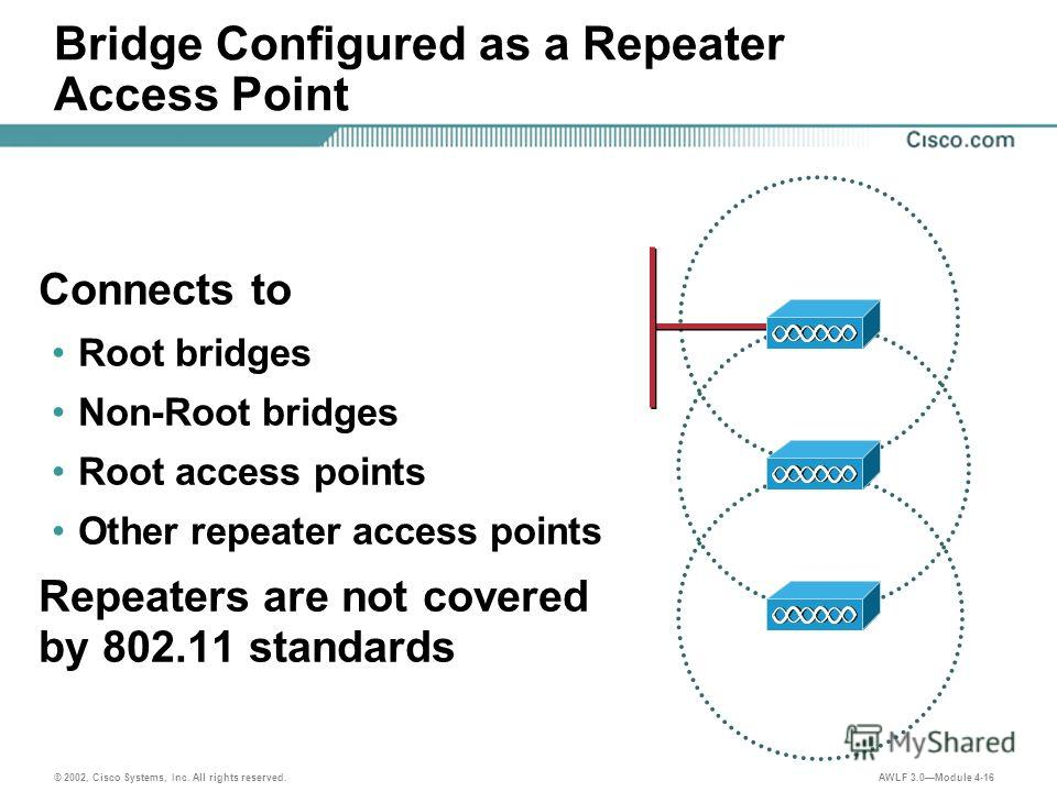 © 2002, Cisco Systems, Inc. All rights reserved. AWLF 3.0Module 4-16 Bridge Configured as a Repeater Access Point Connects to Root bridges Non-Root bridges Root access points Other repeater access points Repeaters are not covered by 802.11 standards