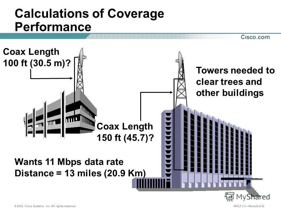 © 2002, Cisco Systems, Inc. All rights reserved. AWLF 3.0Module 4-32 Calculations of Coverage Performance Coax Length 150 ft (45.7)? Coax Length 100 ft (30.5 m)? Wants 11 Mbps data rate Distance = 13 miles (20.9 Km) Towers needed to clear trees and o