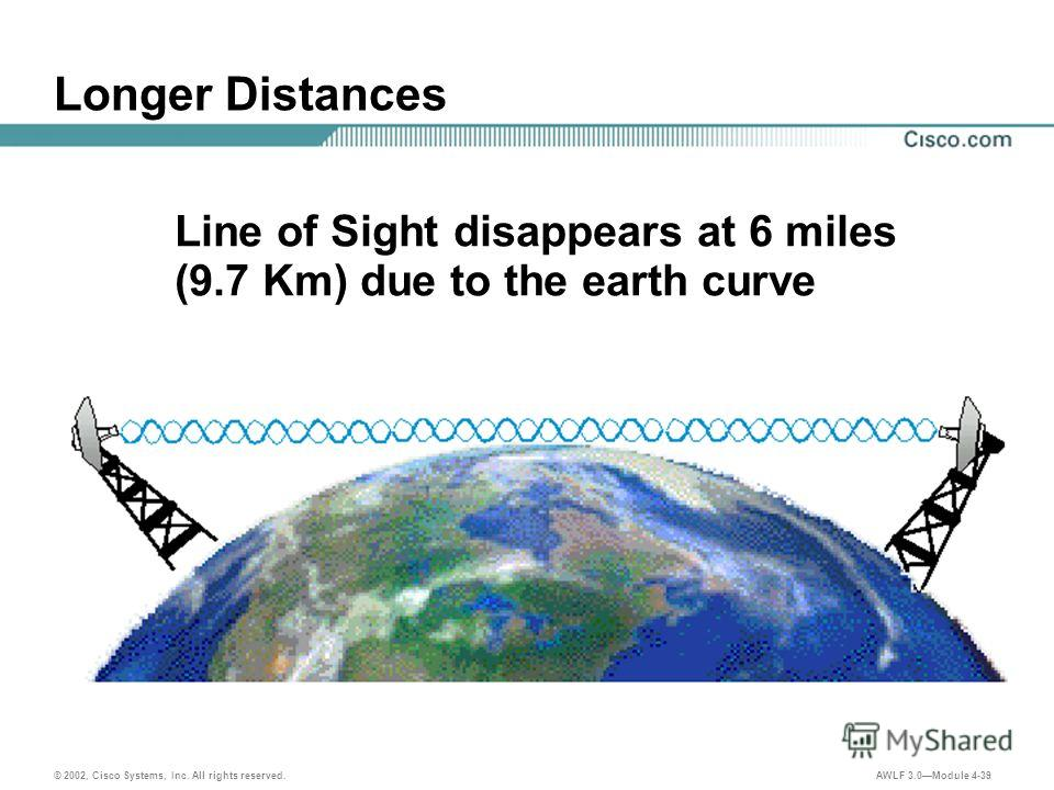 © 2002, Cisco Systems, Inc. All rights reserved. AWLF 3.0Module 4-39 Longer Distances Line of Sight disappears at 6 miles (9.7 Km) due to the earth curve
