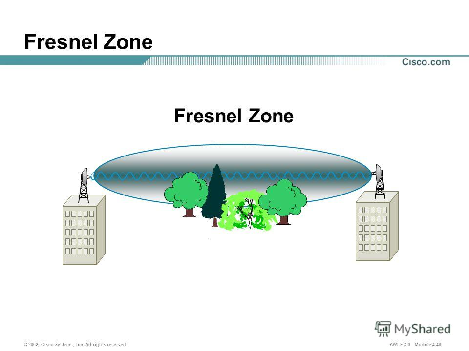© 2002, Cisco Systems, Inc. All rights reserved. AWLF 3.0Module 4-40 Fresnel Zone