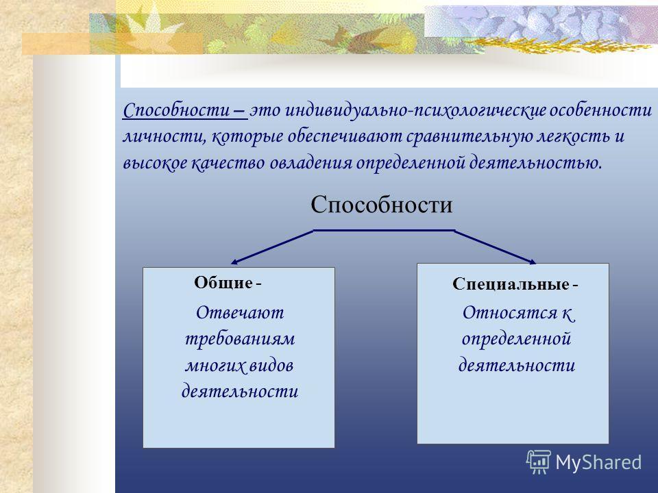 Способности – это индивидуально-психологические особенности личности, которые обеспечивают сравнительную легкость и высокое качество овладения определенной деятельностью. Способности Общие - Специальные - Отвечают требованиям многих видов деятельност