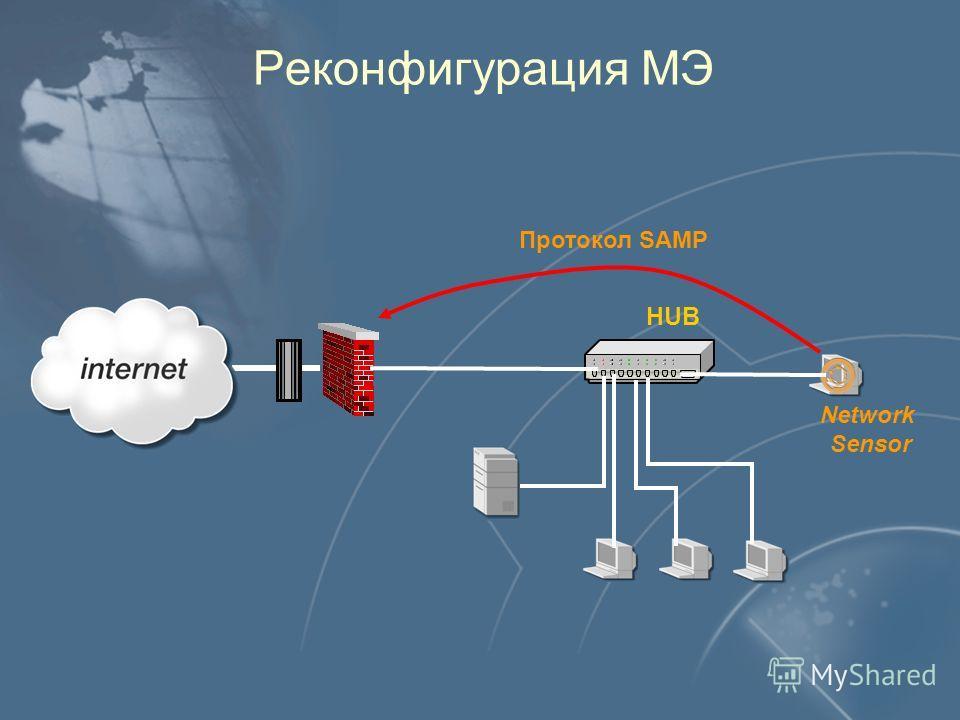 Обнаружение атак и МЭ Использование OPSec SDK, предоставляющих необходимые API Применение открытых протоколов – – CVP(Content Vectoring Protocol) – – UFP (URL Filter Protocol) – – SAMP (Suspicious Activity Monitoring Protocol) Использование языка INS