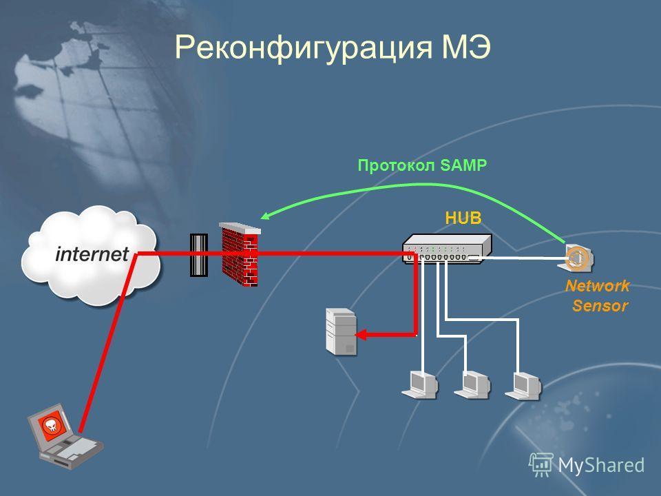 Реконфигурация МЭ Network Sensor Протокол SAMP