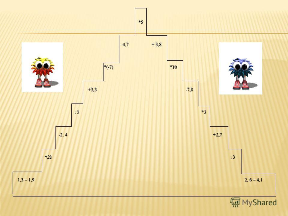 *5 -4,7 + 3,8 *(-7)*10 +3,5-7,8 : 5 *3 -2. 4 +2,7 *21 : 3 1,3 – 1,9 2, 6 – 4,1