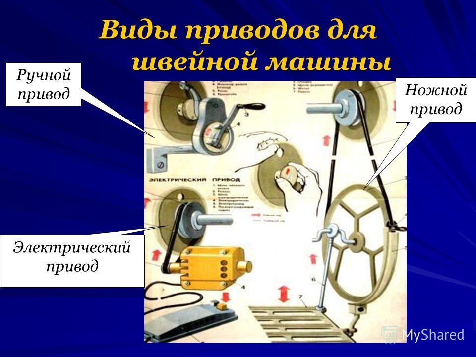 Виды приводов для швейной машины Ручной привод Ножной привод Электрический привод